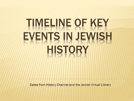 Dates from History Channel and the Jewish Virtual Library.