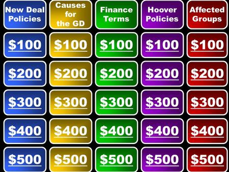 New Deal Policies Causes for the GD Finance Terms Hoover Policies Affected Groups $100 $500 $400 $300 $200.
