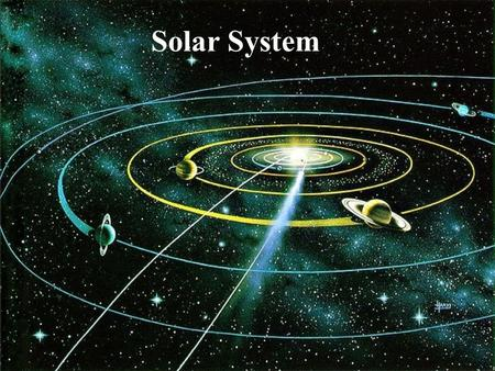 Solar System. The Solar System Solar systemConsists of the Sun, 8 planets more than 130 natural satellites & other small bodies Mostly empty space SunLargest.