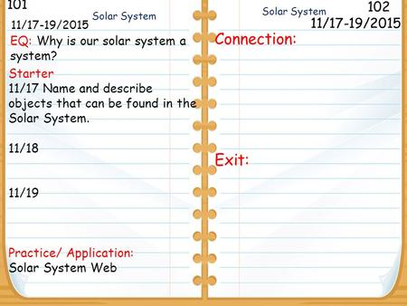 Starter 11/17 Name and describe objects that can be found in the Solar System. 11/18 11/19 Practice/ Application: Solar System Web 11/17-19/2015 101 102.