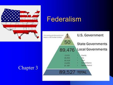 Federalism Chapter 3. Defining Federalism What is Federalism? – Definition: A way of organizing a nation so that two or more levels of government have.