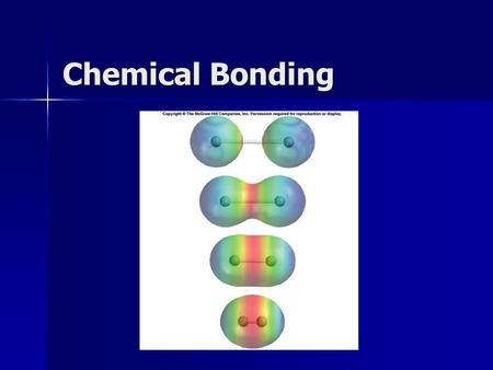 Chemical Bonding. By the end of this lesson you will be able to: Name and describe the 3 types of bonds and how they are different List possible compounds.