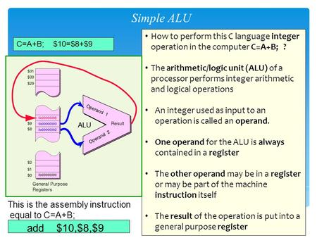 Simple ALU How to perform this C language integer operation in the computer C=A+B; ? The arithmetic/logic unit (ALU) of a processor performs integer arithmetic.