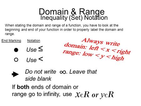 Inequality (Set) Notation