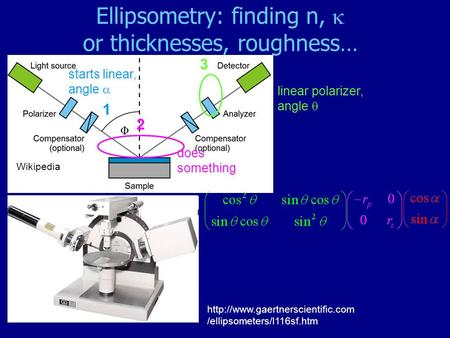 Ellipsometry: finding n,  or thicknesses, roughness… Wikipedia  /ellipsometers/l116sf.htm 1 2 3 starts linear, angle.