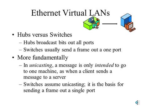 Ethernet Virtual LANs Hubs versus Switches –Hubs broadcast bits out all ports –Switches usually send a frame out a one port More fundamentally –In unicasting,