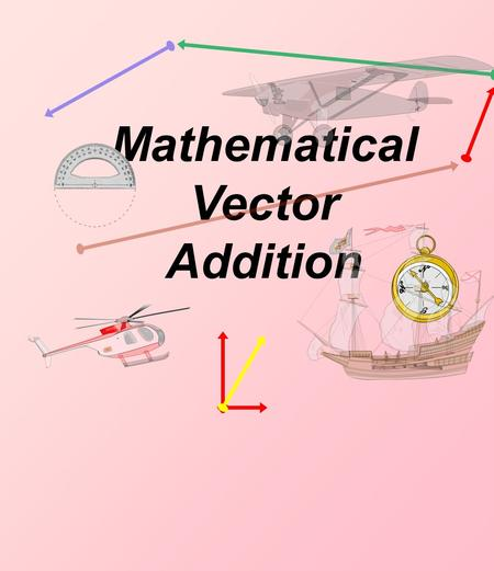 Mathematical Vector Addition. Mathematical Addition of Vectors The process of adding vectors can be accurately done using basic trigonometry. If you.