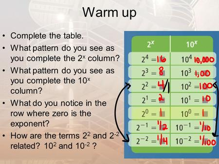 Warm up Complete the table. What pattern do you see as you complete the 2 x column? What pattern do you see as you complete the 10 x column? What do you.