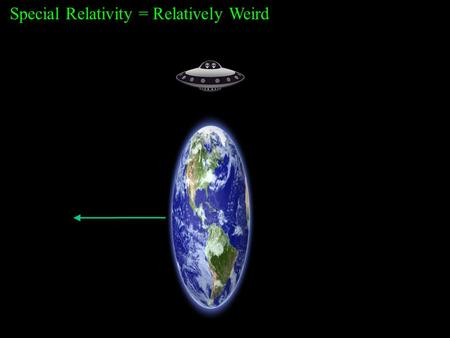 Special Relativity = Relatively Weird