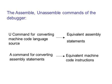 The Assemble, Unassemble commands of the debugger: U Command for converting machine code language source Equivalent machine code instructions Equivalent.