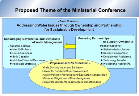 Proposed Theme of the Ministerial Conference Addressing Water Issues through Ownership and Partnership for Sustainable Development Encouraging Governance.