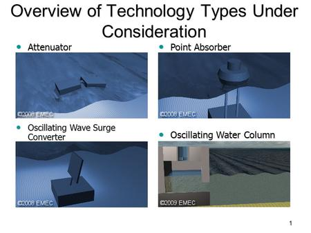 Overview of Technology Types Under Consideration 1 Attenuator Attenuator Point Absorber Point Absorber Oscillating Water Column Oscillating Water Column.