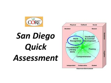 San Diego Quick Assessment