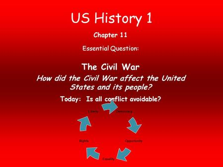 an analysis of the united states history after the civil war Historical analysis of politics in the civil war the doctrine of states' rights a founding principle upon which the united states was established became the battle cry of the south in its struggle to prevent the north from imposing after the largest manhunt in american history.