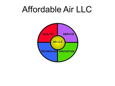 Affordable Air LLC AA LLC QUALITY SERVICE INNOVATIONTECHNOLOGY.