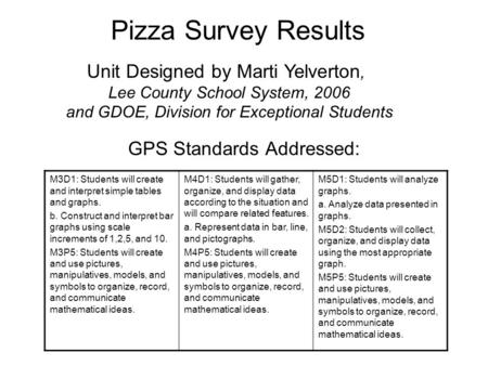 Pizza Survey Results GPS Standards Addressed: M3D1: Students will create and interpret simple tables and graphs. b. Construct and interpret bar graphs.