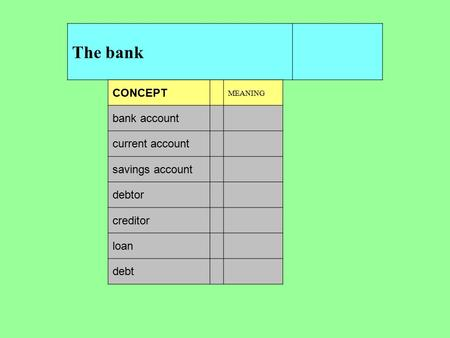 The bank CONCEPT MEANING bank account current account savings account debtor creditor loan debt.