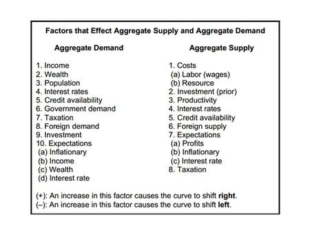 The Business Cycle Using aggregate supply, aggregate demand, and GDP to measure an economy.