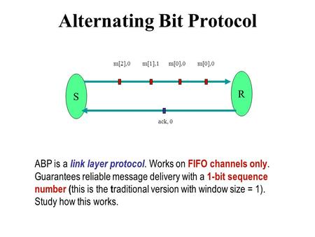 Alternating Bit Protocol S R ABP is a link layer protocol. Works on FIFO channels only. Guarantees reliable message delivery with a 1-bit sequence number.