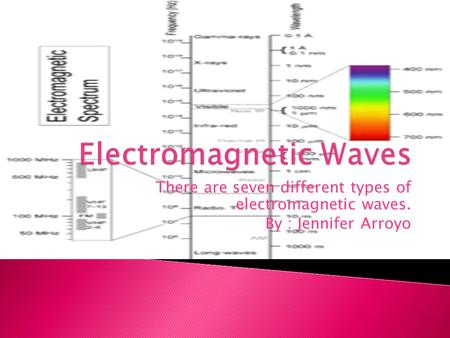 There are seven different types of electromagnetic waves. By : Jennifer Arroyo.