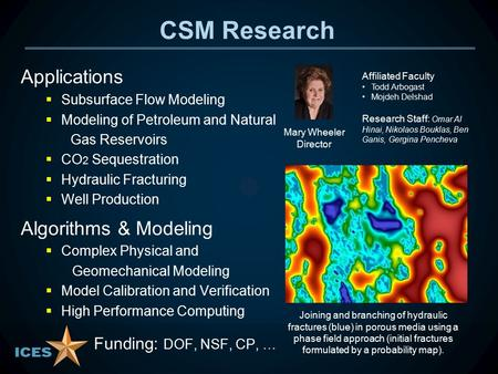 Applications   Subsurface Flow Modeling   Modeling of Petroleum and Natural Gas Reservoirs   CO 2 Sequestration   Hydraulic Fracturing   Well.