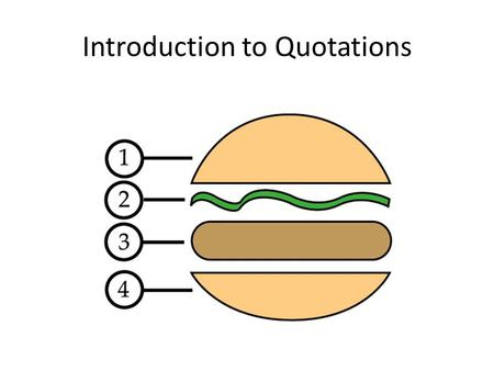 Introduction to Quotations. You need to choose quotations that are: Logical: They should support your argument. Rich: They should be interesting enough.