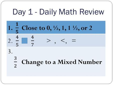 Day 1 - Daily Math Review. Day 2 - Daily Math Review.