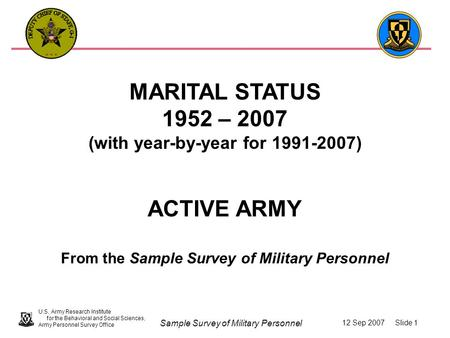 Sample Survey of Military Personnel 12 Sep 2007 Slide 1 U.S. Army Research Institute for the Behavioral and Social Sciences, Army Personnel Survey Office.