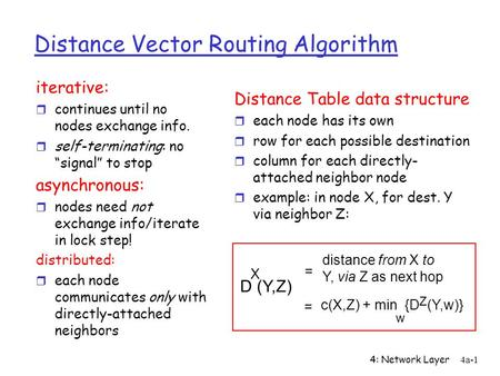"4: Network Layer4a-1 Distance Vector Routing Algorithm iterative: r continues until no nodes exchange info. r self-terminating: no ""signal"" to stop asynchronous:"