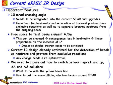 Current eRHIC IR Design  Important features  10 mrad crossing angle Needs to be integrated into the current STAR and upgrades Important for luminosity.
