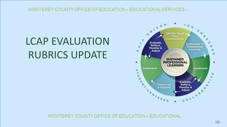 MONTEREY COUNTY OFFICE OF EDUCATION – EDUCATIONAL SERVICES - MONTEREY COUNTY OFFICE OF EDUCATION – EDUCATIONAL LCAP EVALUATION RUBRICS UPDATE.