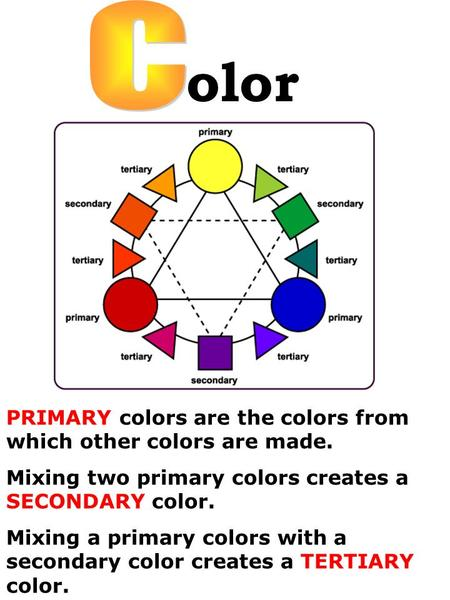 Olor PRIMARY colors are the colors from which other colors are made. Mixing two primary colors creates a SECONDARY color. Mixing a primary colors with.