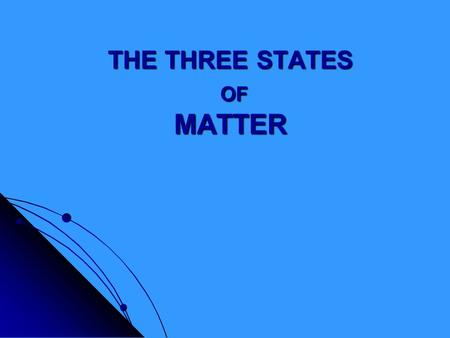 THE THREE STATES OF MATTER. What is matter? Matter is anything that has mass and takes up space. Matter cannot be created or destroyed. Matter cannot.