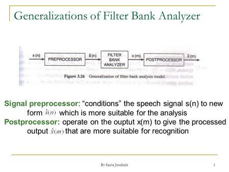 "By Sarita Jondhale 1 Signal preprocessor: ""conditions"" the speech signal s(n) to new form which is more suitable for the analysis Postprocessor: operate."