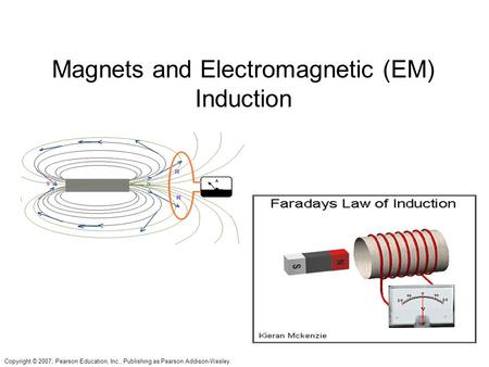 Copyright © 2007, Pearson Education, Inc., Publishing as Pearson Addison-Wesley. Magnets and Electromagnetic (EM) Induction.