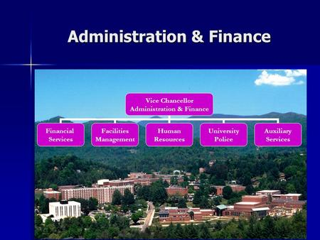 Administration & Finance Vice Chancellor Administration & Finance Financial Services Facilities Management Human Resources University Police Auxiliary.