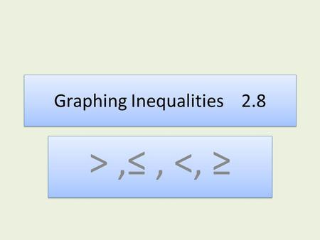 Graphing Inequalities 2.8 >,≤, <, ≥. Equations vs. Inequalities What is the difference in an equation and an inequality? We will look at a graph of each.