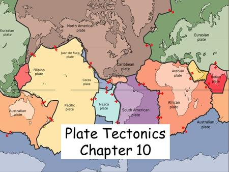 Plate Tectonics Chapter 10. POD 2/5/08 1. Summarize the theory of plate tectonics. Using arrows to draw/label the three types of plate boundaries. Give.
