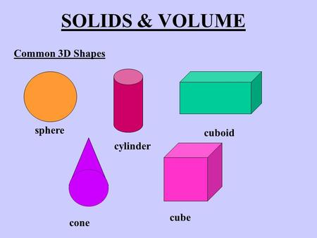 SOLIDS & VOLUME Common 3D Shapes sphere cuboid cylinder cube cone.