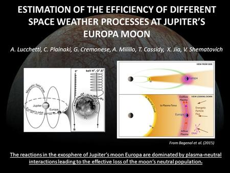 ESTIMATION OF THE EFFICIENCY OF DIFFERENT SPACE WEATHER PROCESSES AT JUPITER'S EUROPA MOON A. Lucchetti, C. Plainaki, G. Cremonese, A. Milillo, T. Cassidy,