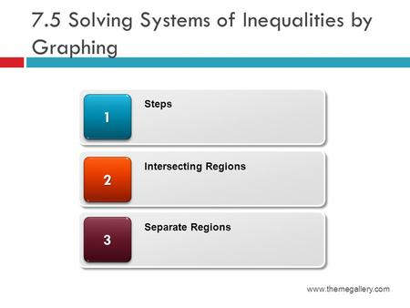 7.5 Solving Systems of Inequalities by Graphing www.themegallery.com 33 22 11 Steps Intersecting Regions Separate Regions.