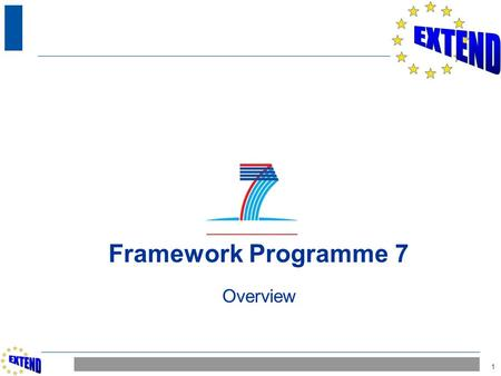 1 Framework Programme 7 Overview. 2 The Programmes within FP7 IDEAS European Research Counsel ERC PEOPLE Marie Curie Measures Initial Training Life-long.