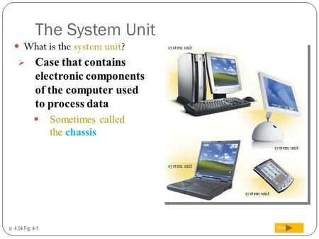 The System Unit What is the system unit? p. 4.04 Fig. 4-1 Next  Case that contains electronic components of the computer used to process data  Sometimes.