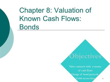 1 Chapter 8: Valuation of Known Cash Flows: Bonds Copyright © Prentice Hall Inc. 2000. Author: Nick Bagley, bdellaSoft, Inc. Objectives Value contracts.