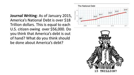 Journal Writing: As of January 2015, America's National Debt is over $18 Trillion dollars. This is equal to each U.S. citizen owing over $56,000. Do you.