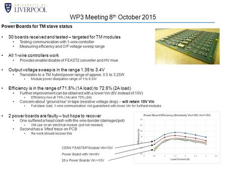 WP3 Meeting 8 th October 2015 Power Boards for TM stave status 30 boards received and tested – targeted for TM modules Testing communication with 1-wire.