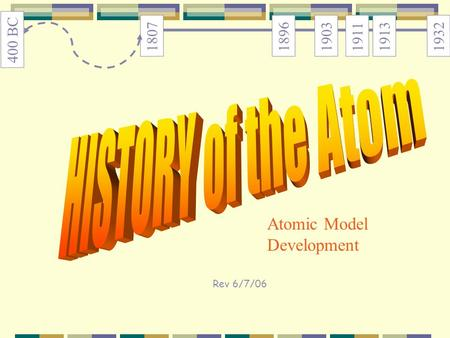 Rev 6/7/06 1807 1896 1903 400 BC 1911 19131932 Atomic Model Development.
