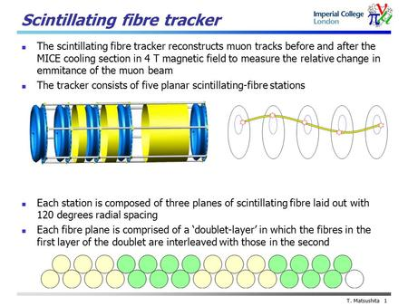 T. Matsushita 1 Scintillating fibre tracker The scintillating fibre tracker reconstructs muon tracks before and after the MICE cooling section in 4 T magnetic.