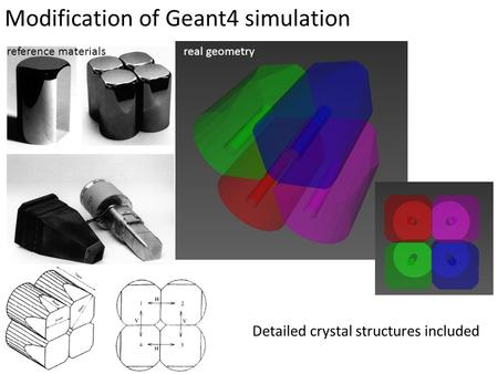 Modification of Geant4 simulation Detailed crystal structures included reference materials real geometry.
