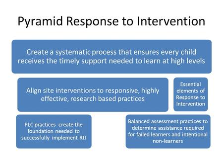 Pyramid Response to Intervention Create a systematic process that ensures every child receives the timely support needed to learn at high levels Align.